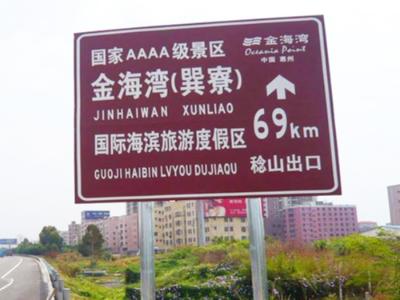 一个旅游景区内应该设置多少种类的指示牌
